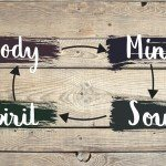 Conscious Coaching: body, mind, soul and spirit